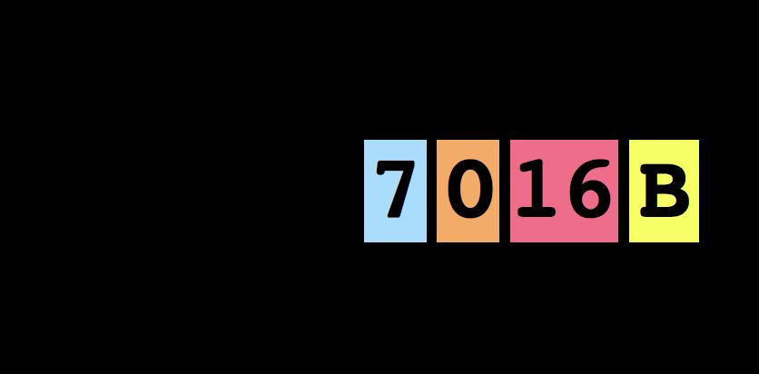 PS4 Pro Modellnummern (CUH-7016b) erklärt